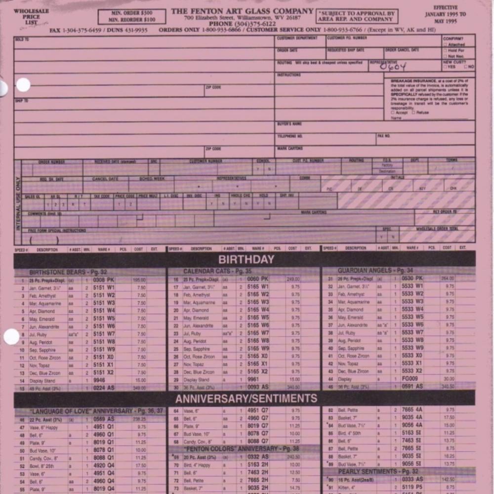 1995 Jan - May Price Guide