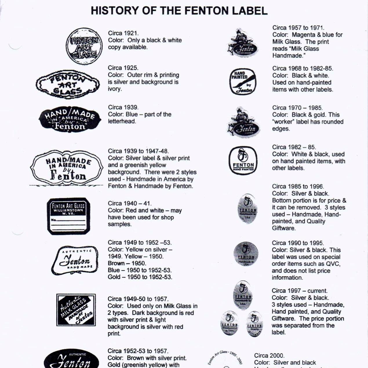 2005 History of the Fenton Label