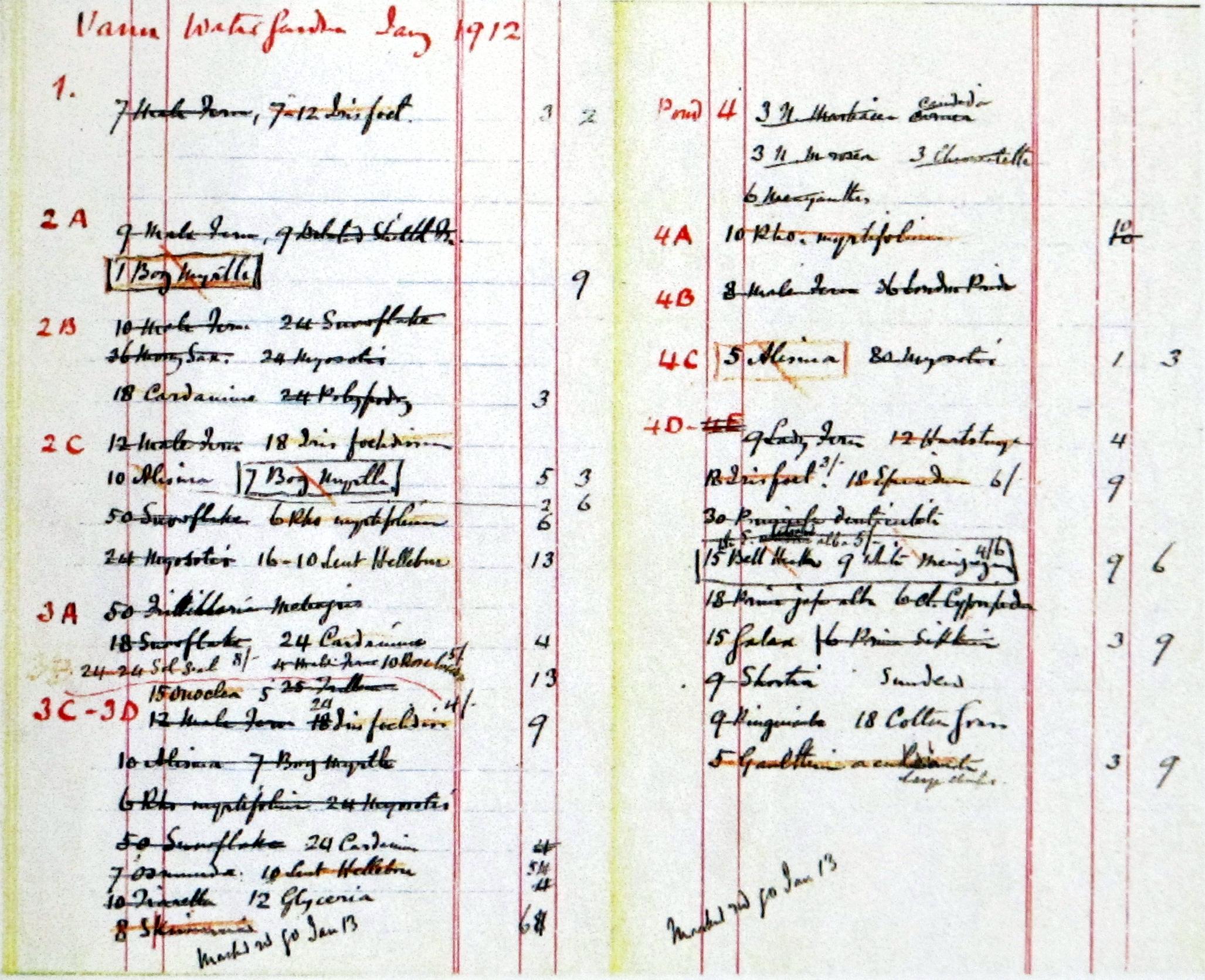 Gertrude Jekyll Notebook Vann