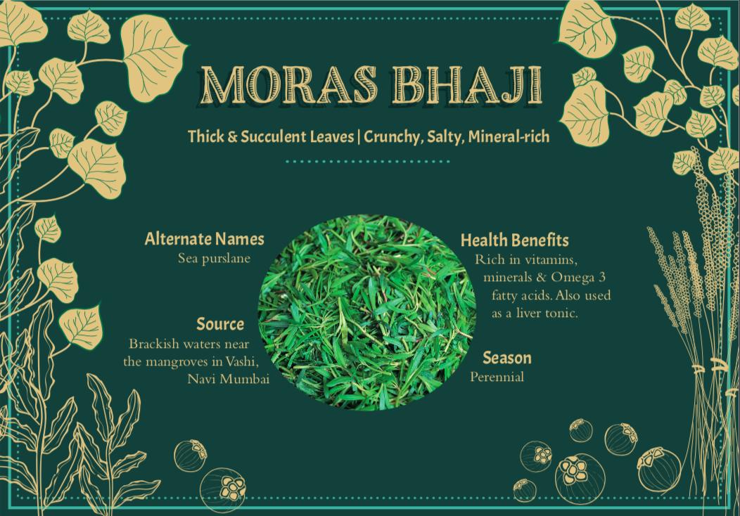 Moras bhaji, A Taste of the Wild