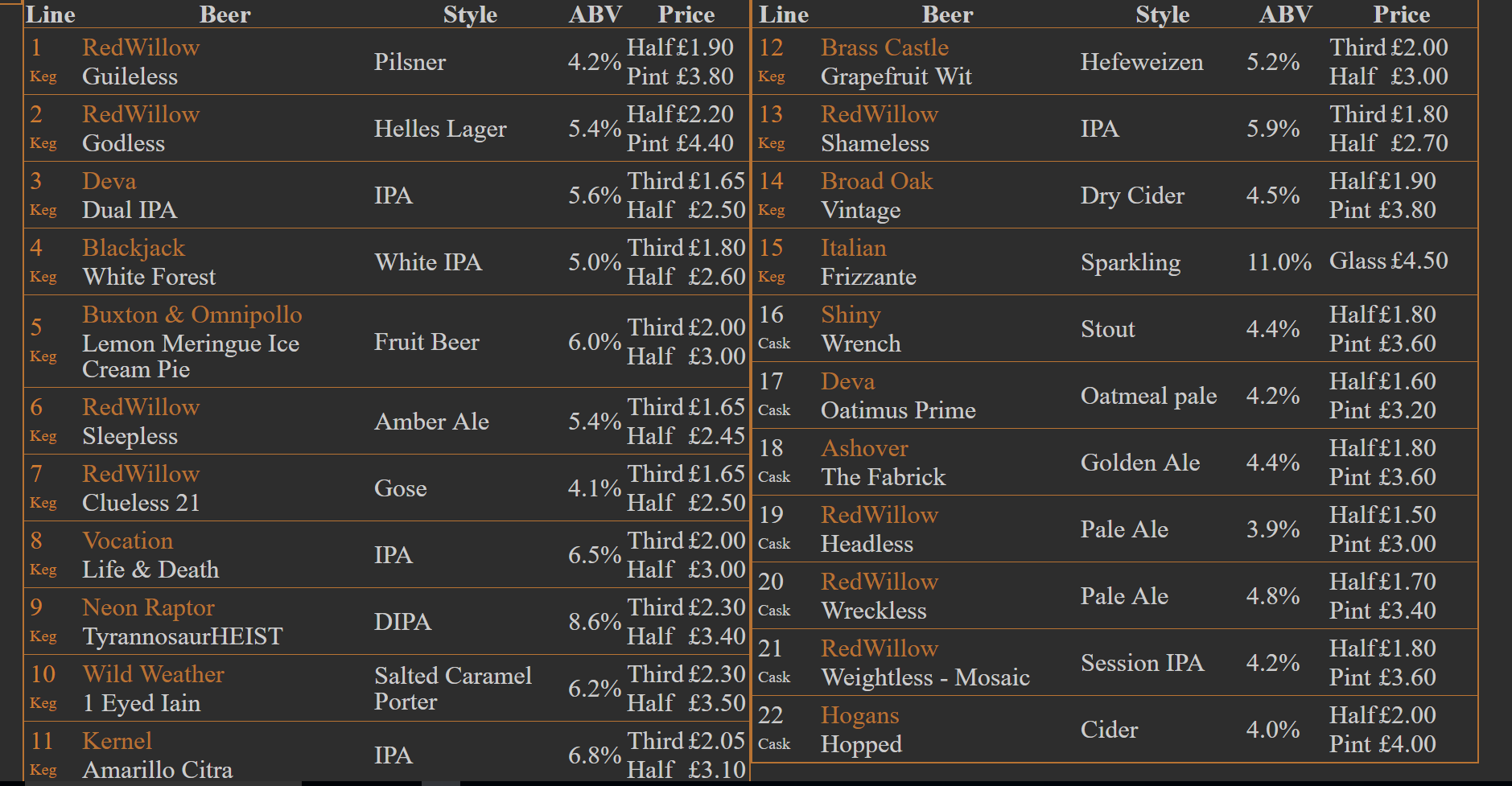 Beer Board as of 26th July 2017, 15:35pm