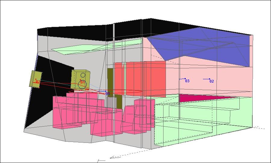 Abbildung:  CATT Modell einer Regie. Alle Räume des Salon Berlin wurden mit der Software CATT simuliert. Die Software nutzt die Gesetze der geometrischen Akustik (v. a. Raytracing und Mirror-Image-Source Method) zur Gestaltung und Prognose der raumakustischen Parameter, insbesondere der Nachhallzeit.