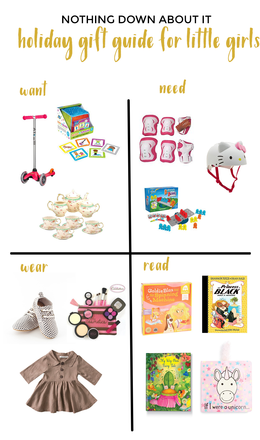 holiday Christmas gift guide for little girls
