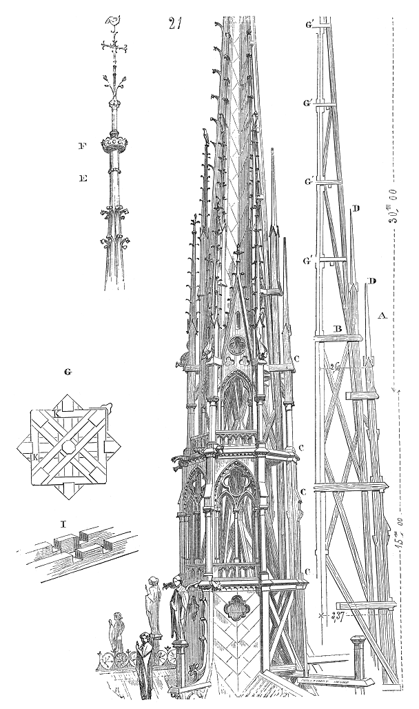 https://commons.wikimedia.org/wiki/File:Fleche.Notre.Dame.Paris.png#filelinks
