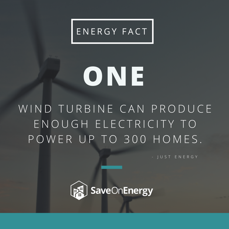 Energy Fact - 1 Wind Turbine.png