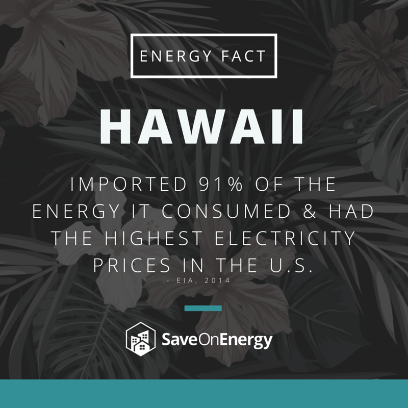 Energy Fact - Hawaii - Imported 91% of E 2014.png