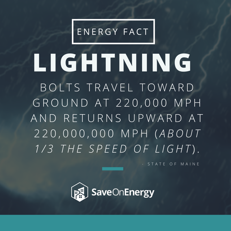 Energy Fact -Lightning FAST and HOT (1).png