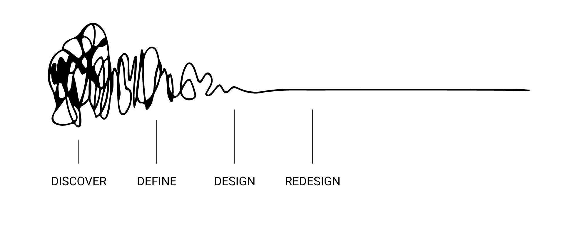 my_design-squiggle.jpg