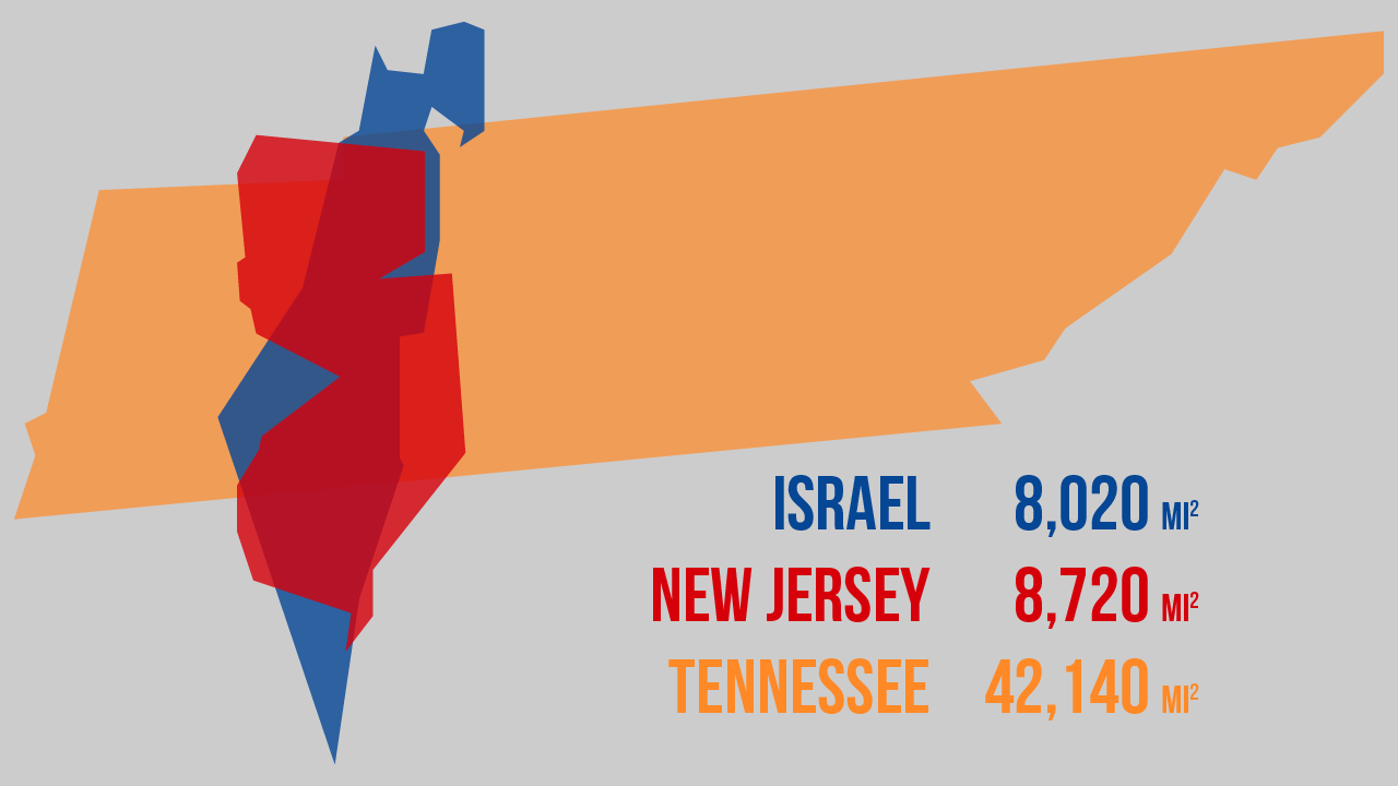 israel-new-jersey-tennessee.png