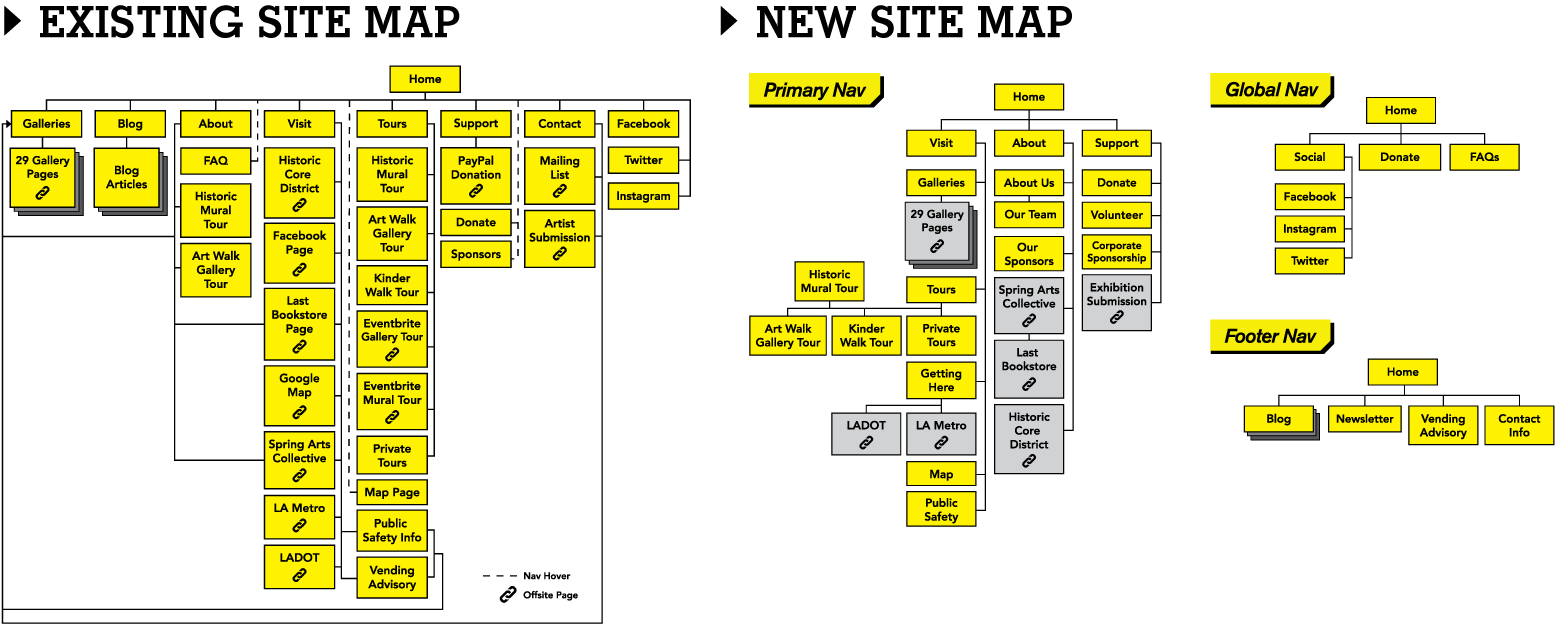 SiteMap-02.png