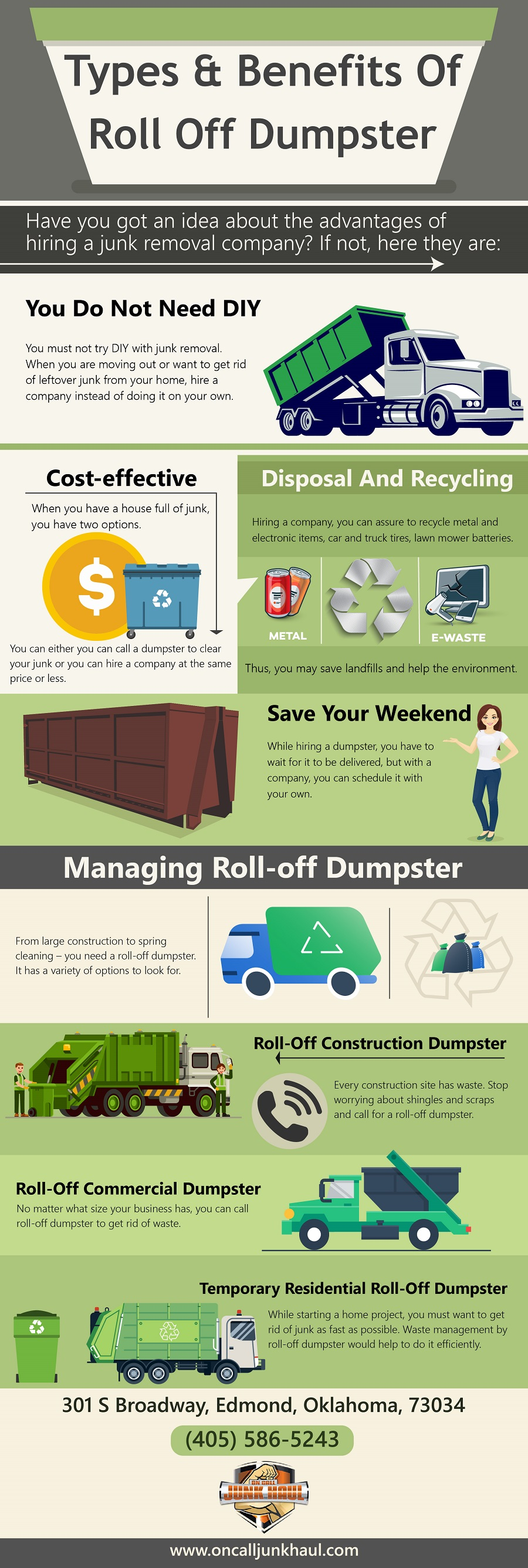 Types And Benefits Of  Roll Off Dumpster