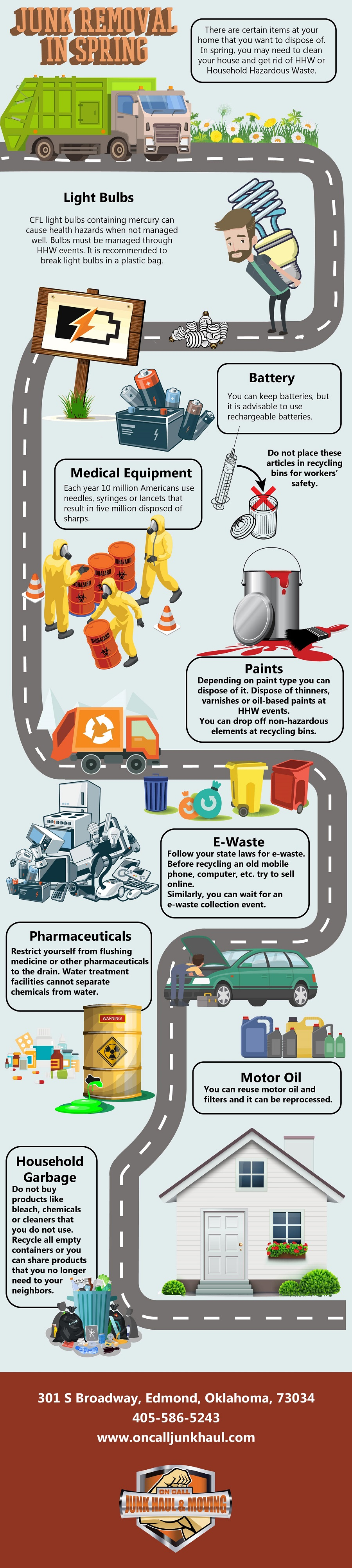 Junk Removal in Spring Infographic