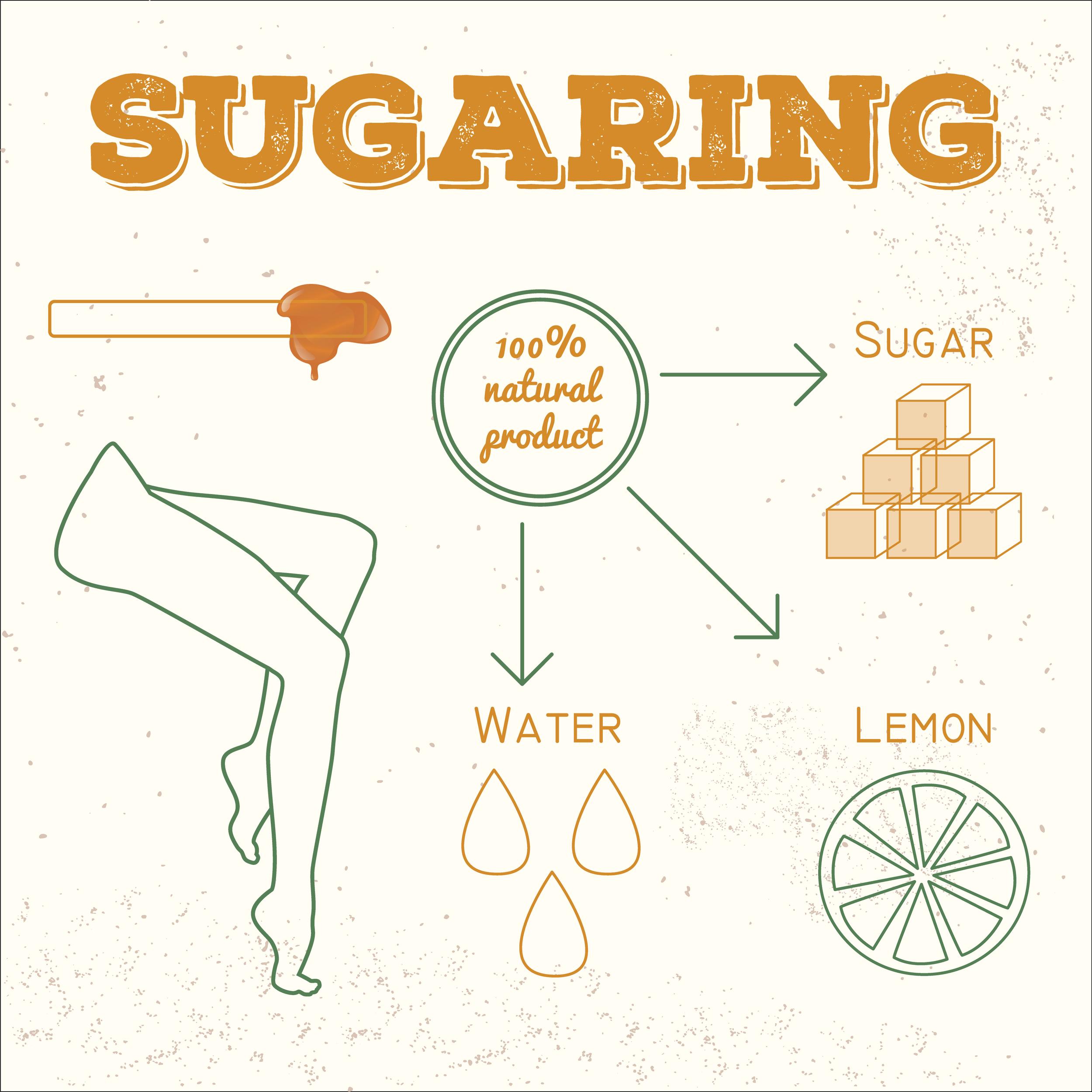 Sugar Waxing Sugar Moon Skincare Studio Chattanooga