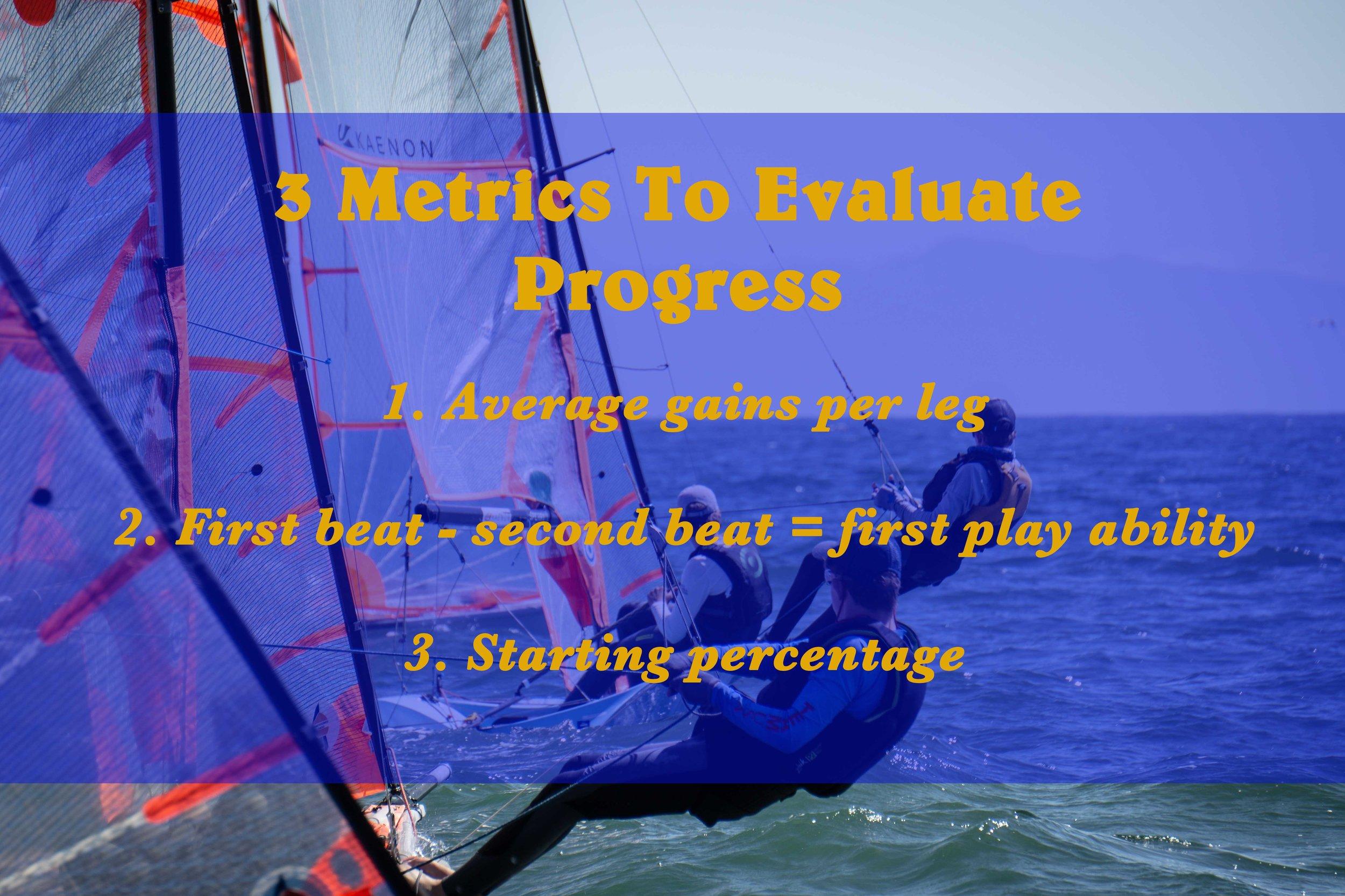 3ProgressMetrics.jpg
