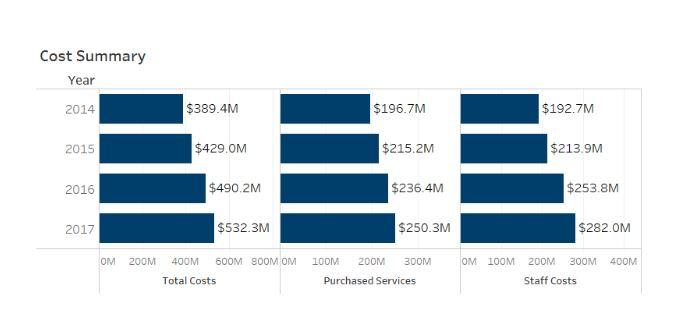 Cost summary 2.JPG