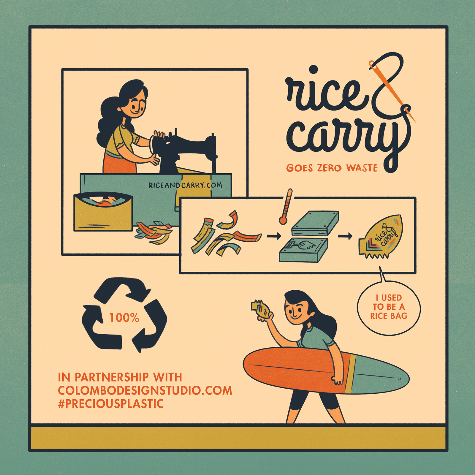 Rice&Carry_CombProcessIllustration_Web.jpg