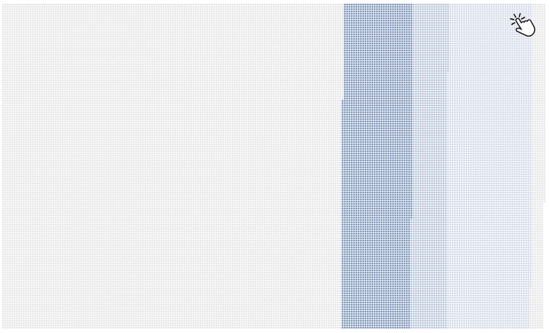 Image Credit - Flowing Data
