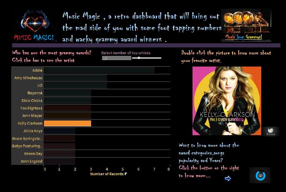 Music Magic Home Page