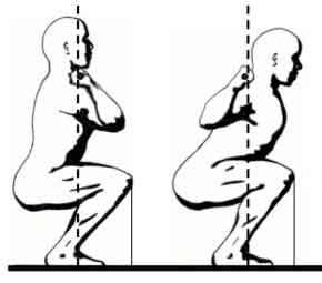Front Squat and Back Squat