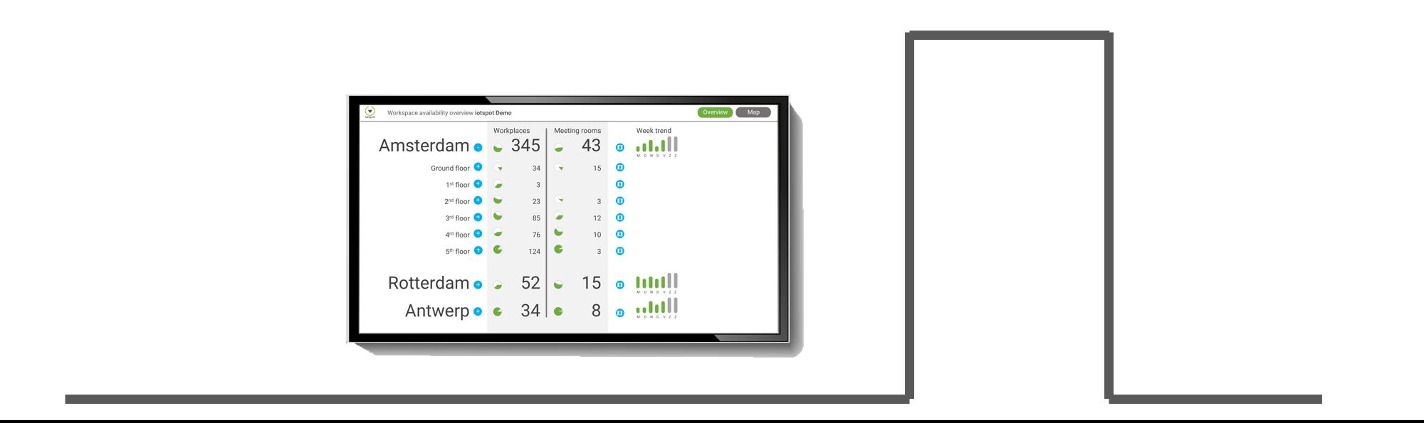 4. Receptie- en verdiepingsoverzichten - Gebruikers krijgen bij de receptie of op verdiepingen in een oogopslag te zien of en hoeveel werkplekken er waar beschikbaar zijn. Als er gebruik gemaakt wordt van Kaartweergave (feature 3) dan is het overzicht met een plattegrond.Jaarprijs:    £3,-per iotspot, die geactiveerd is.