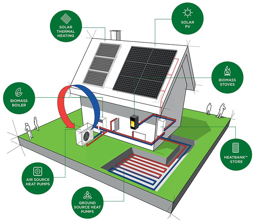 RenewableSolutionsGreenSquare