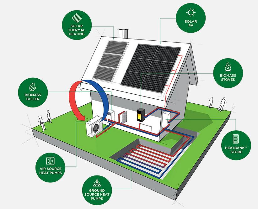 RenewableEnergyHouse.jpg