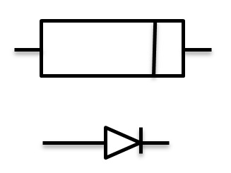Diode Symbols: The Triangle points towards the direction of allowed flow.