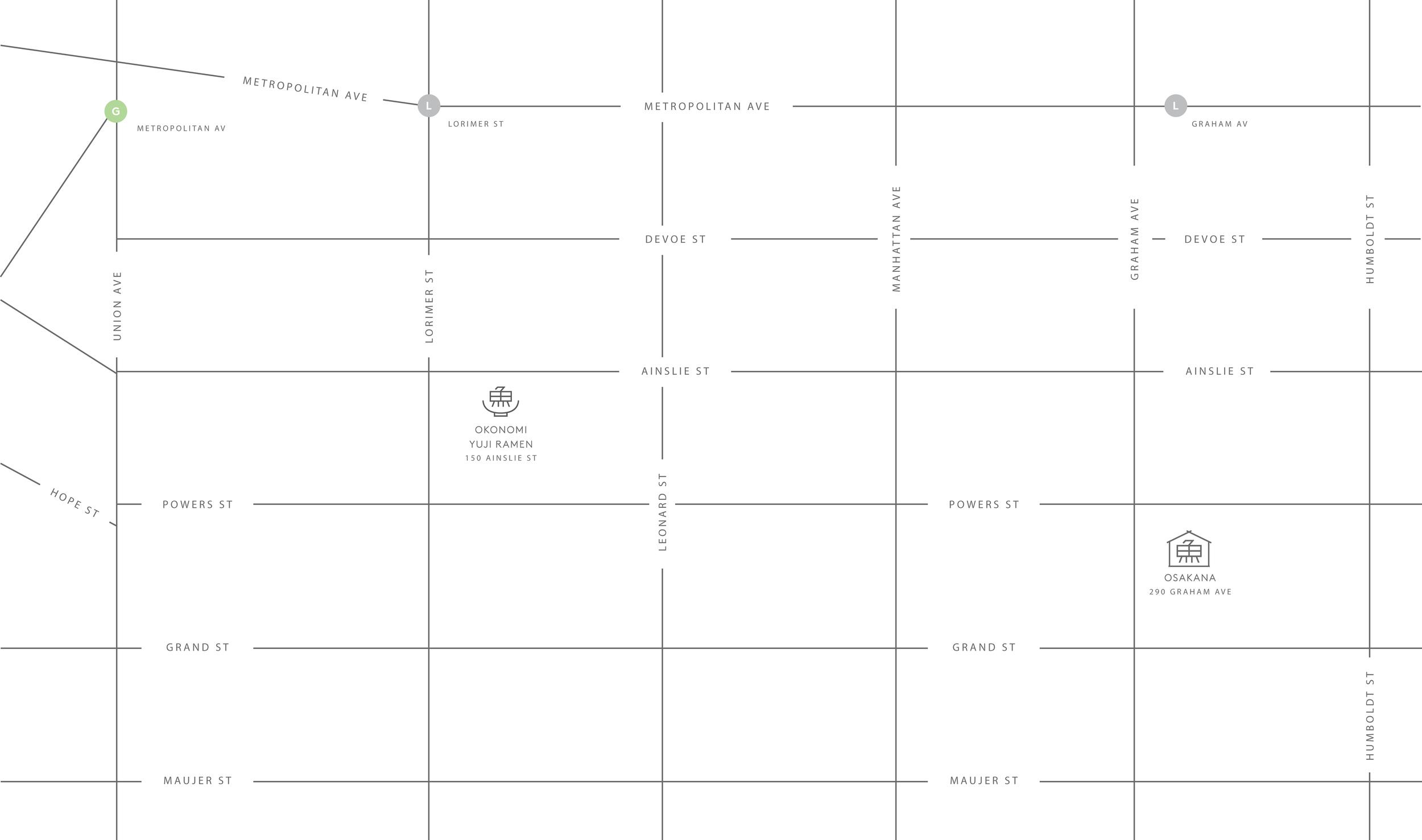 oko osa map