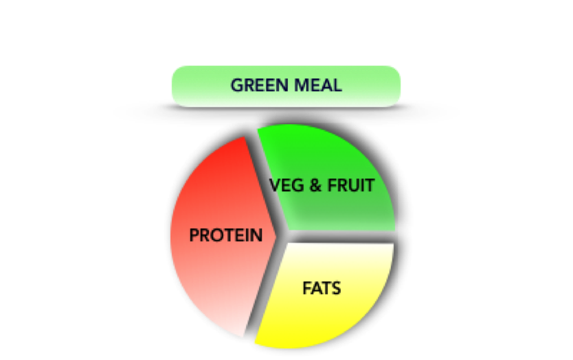 GREEN MEAL.png