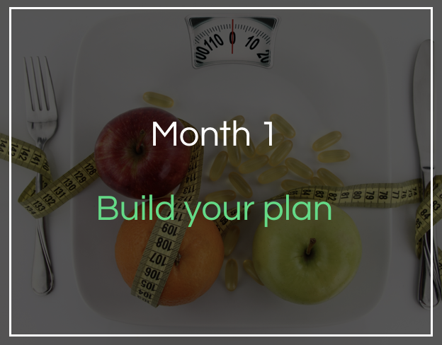 Month 1 - Get you baseline plan in place - Step by step guide to getting started. How to assess, track and personalise your plan.