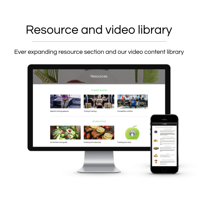 Step by step videos - Watch the step by step videos for each template in our video library