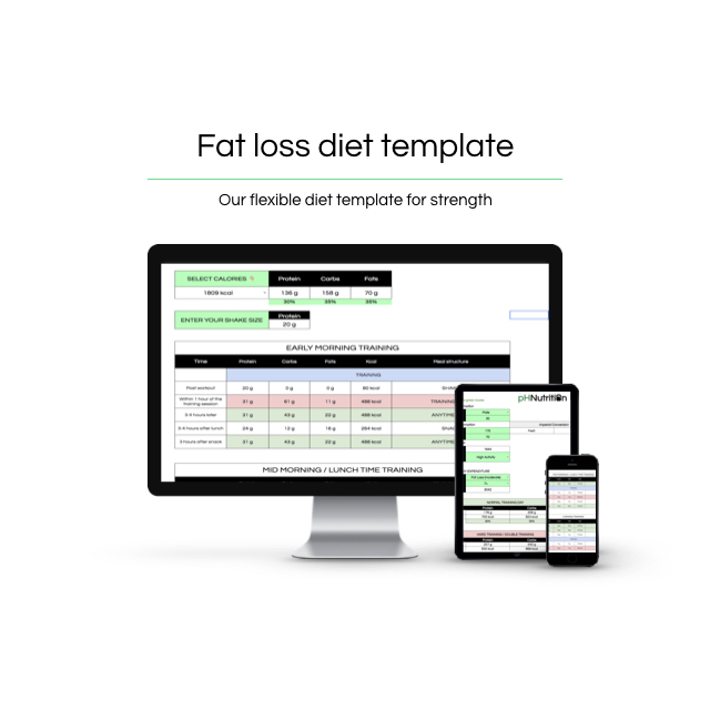 Your own fat loss diet plan - Your diet template calculates your personalised calories and macros. Based on your current lifestyle and training you can choose between 4 different options - lean gains, fat loss gradual, fat loss moderate and fat loss aggressive.We also give you exact meal breakdowns based on our meal system, making it super easy to follow your planTrain at different times? No problem the template has timings based on training in the morning, midday, evening, double sessions and rest days.