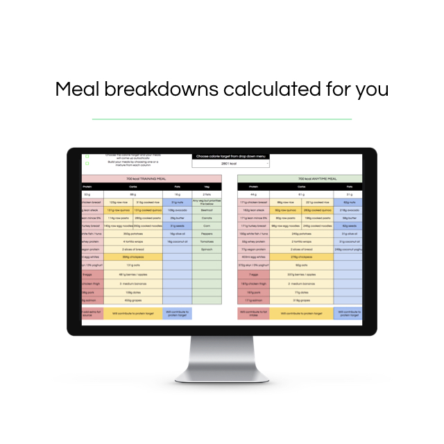 Meal breakdowns - The meal breakdowns tab AUTOMATICALLY calculates exactly how much of each food you need to eat to hit your macros.This basically makes it fool proof and no real need to track your food. Just pick from each column to build your meals