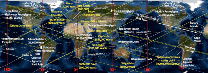 Energy Meridians