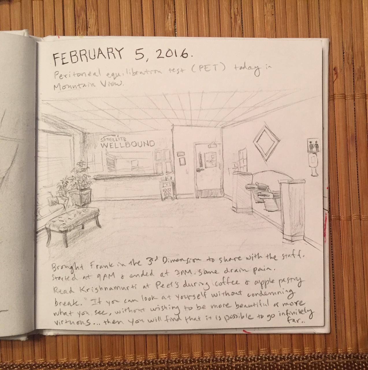Sketching the waiting room at Satellite Wellbound.