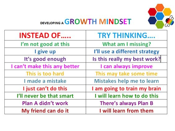 growth mindset phrases.jpg