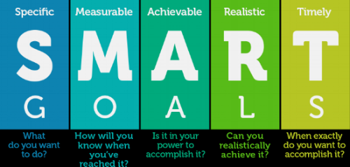 SMART goal graphic.png