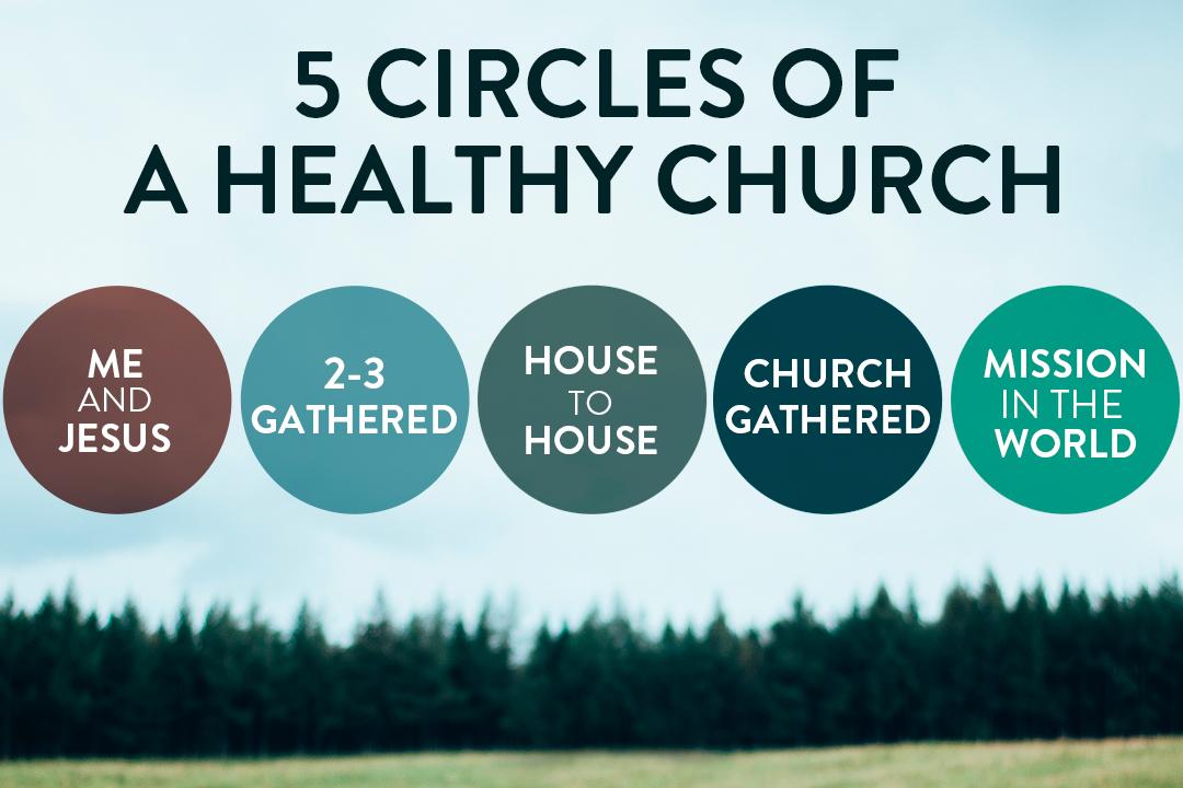 5 Circles of a Healthy Church.jpg