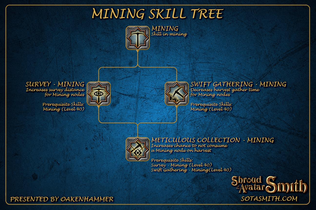 mining_skill_tree.png
