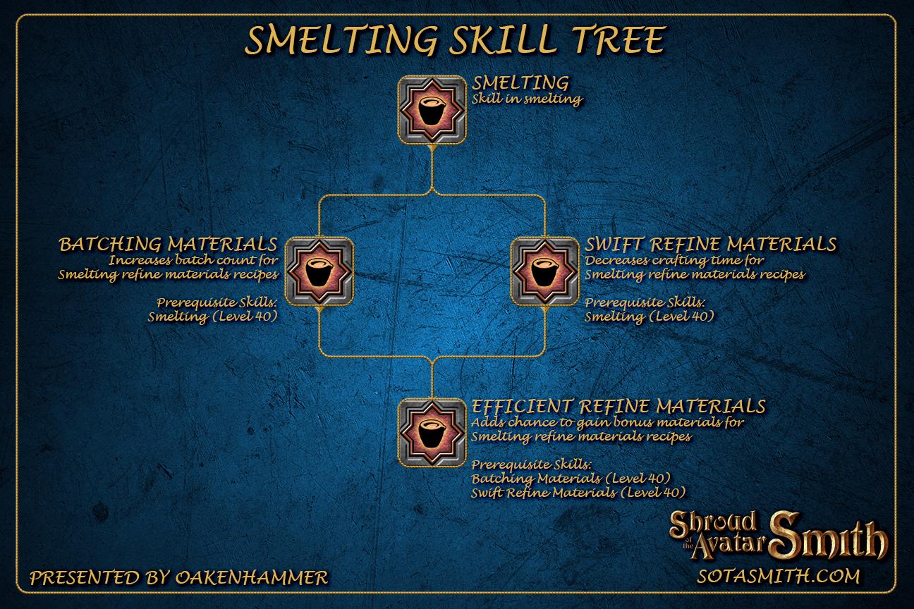 smelting_skill_tree.png