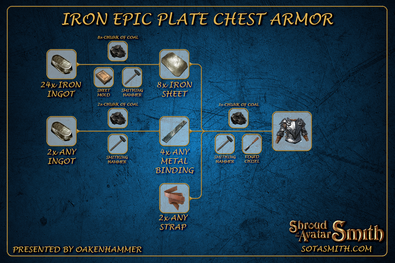 iron_epic_plate_chest_armor.png