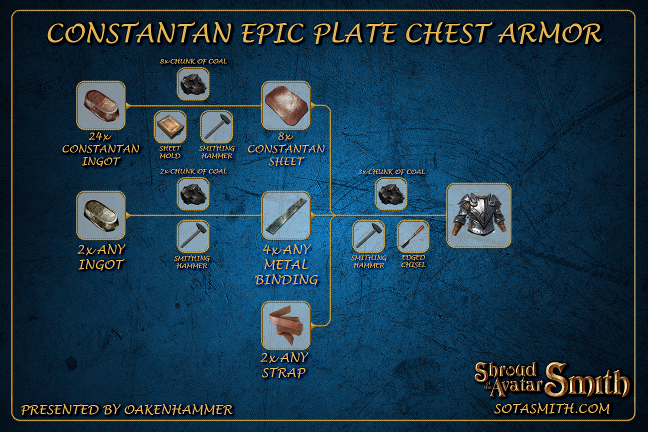 constantan_epic_plate_chest_armor.png