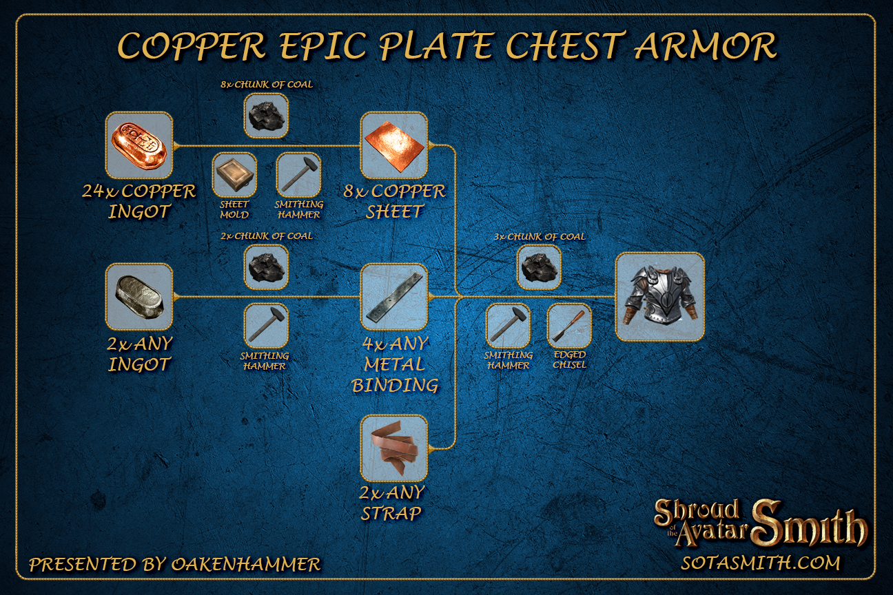 copper_epic_plate_chest_armor.png