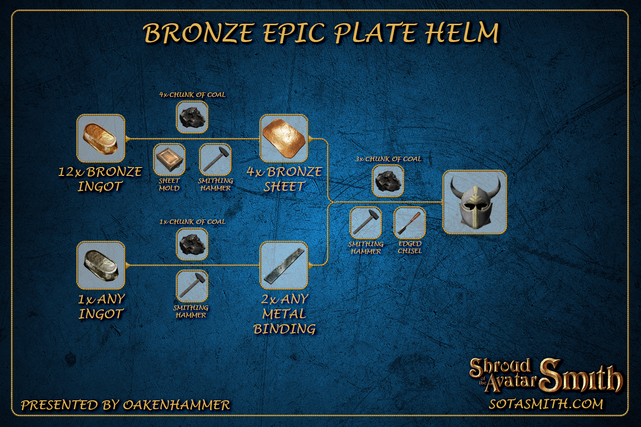 bronze_epic_plate_helm.png