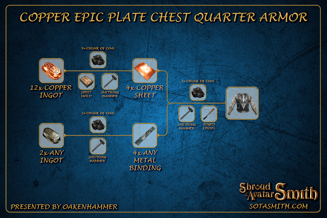 copper_epic_plate_chest_quarter_armor.png