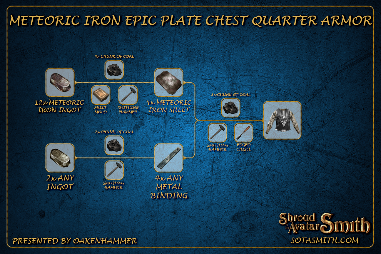 meteoric_iron_epic_plate_chest_quarter_armor.png