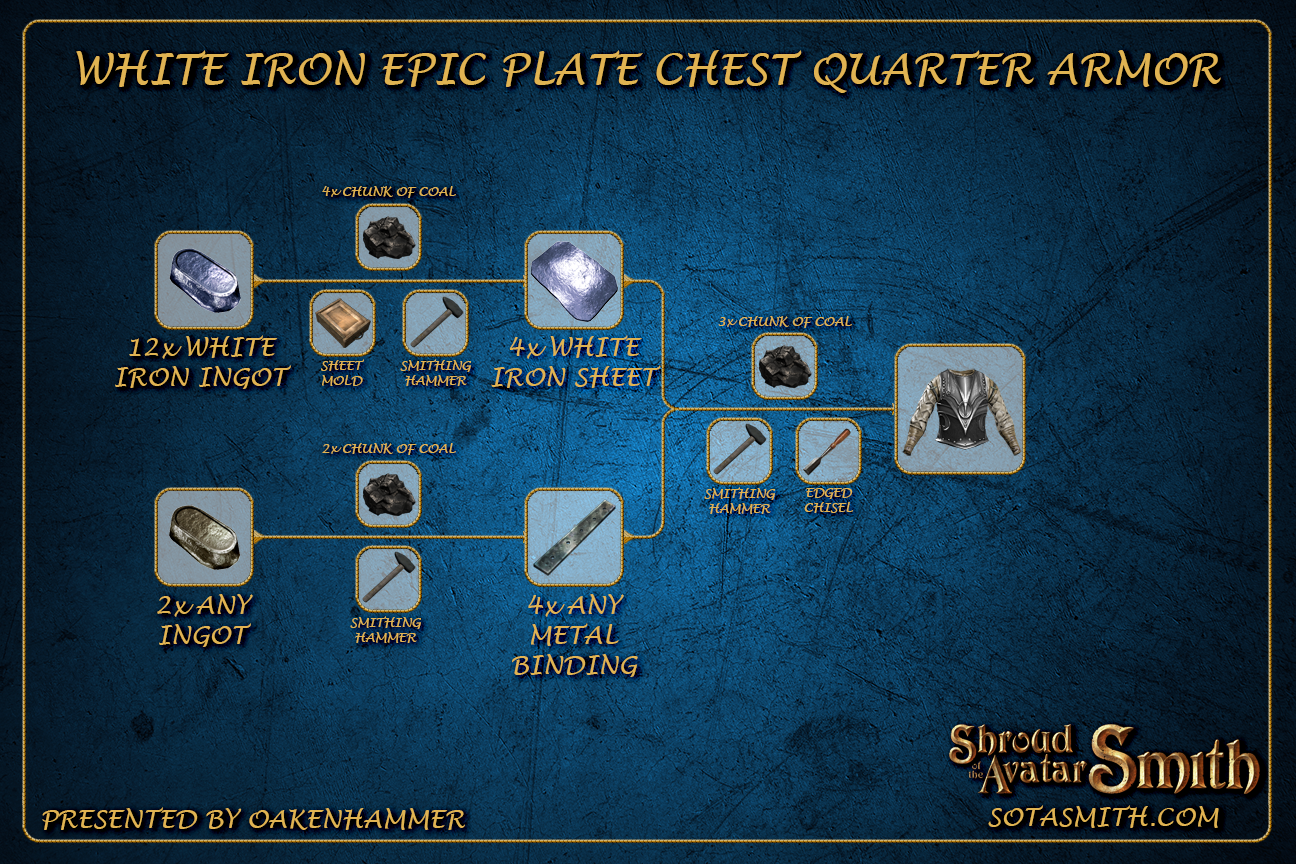white_iron_epic_plate_chest_quarter_armor.png
