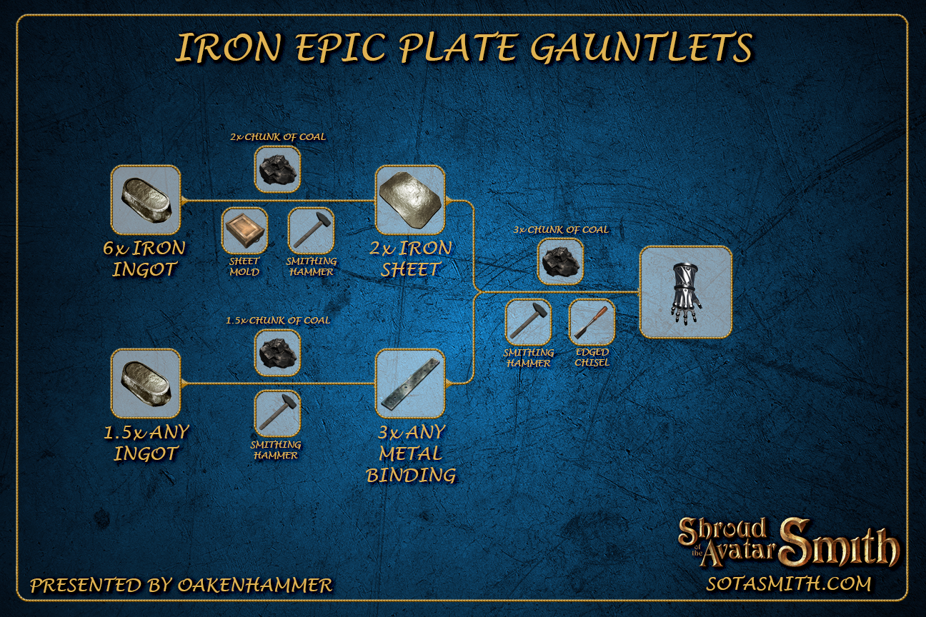 iron_epic_plate_gauntlets.png