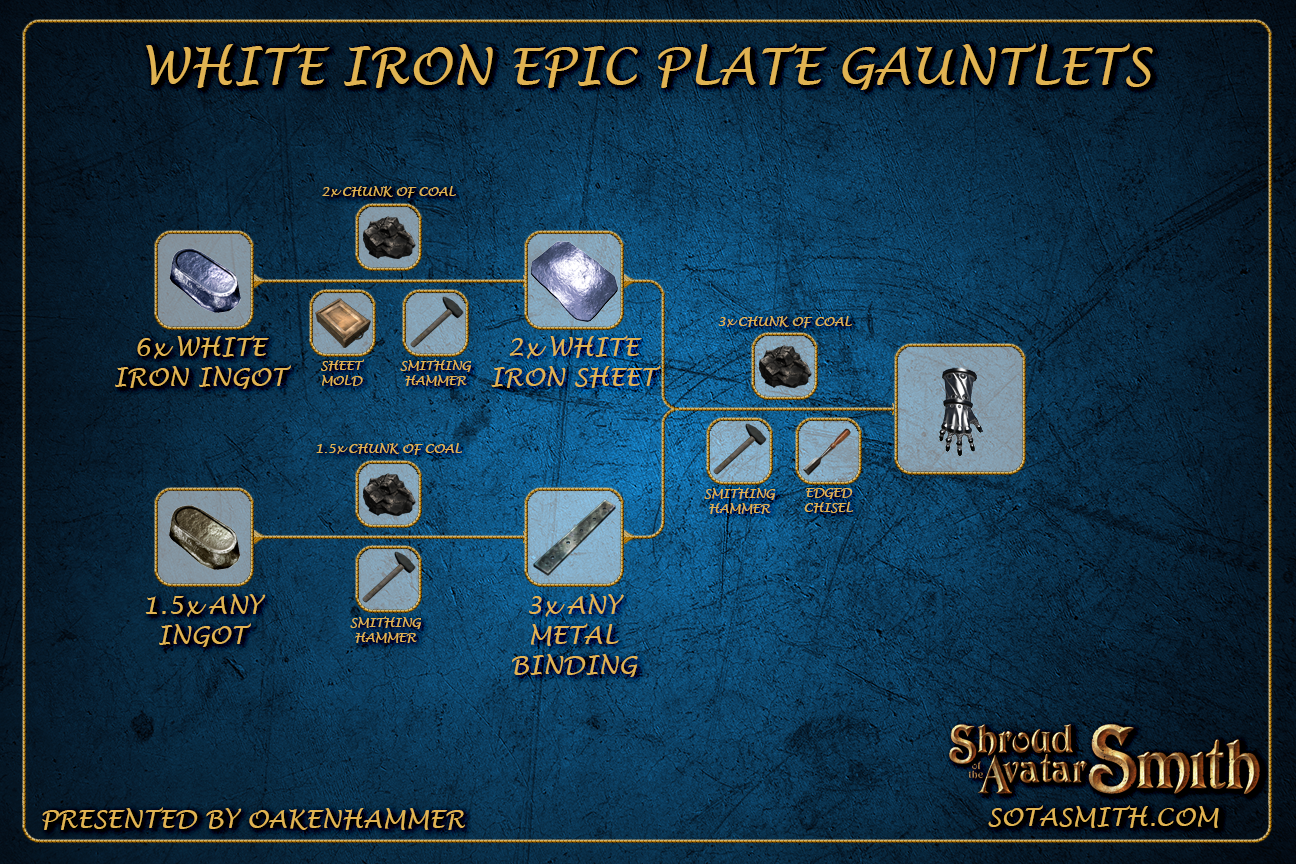 white_iron_epic_plate_gauntlets.png