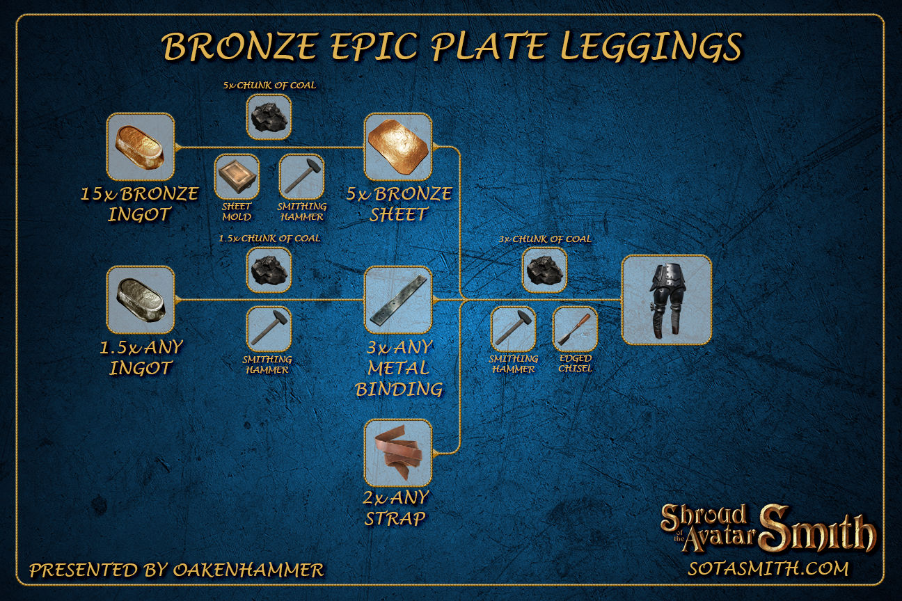 bronze_epic_plate_leggings.png